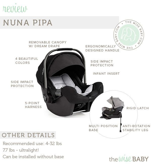 How To Choose An Infant Car Seat Nuna Pipa Carseat Review