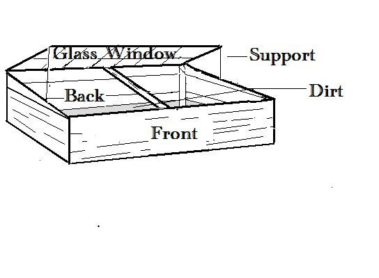 Build a Cold Frame for Winter Gardening | Cold frame, Gardens and ...
