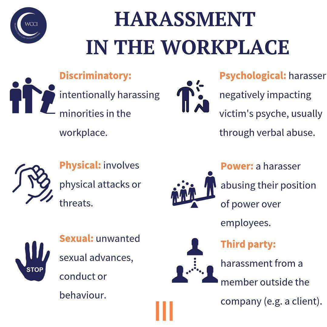 Zero Tolerance In The Workplace