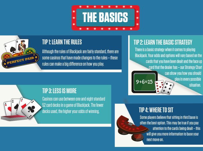 Casino Blackjack Rules of the Game