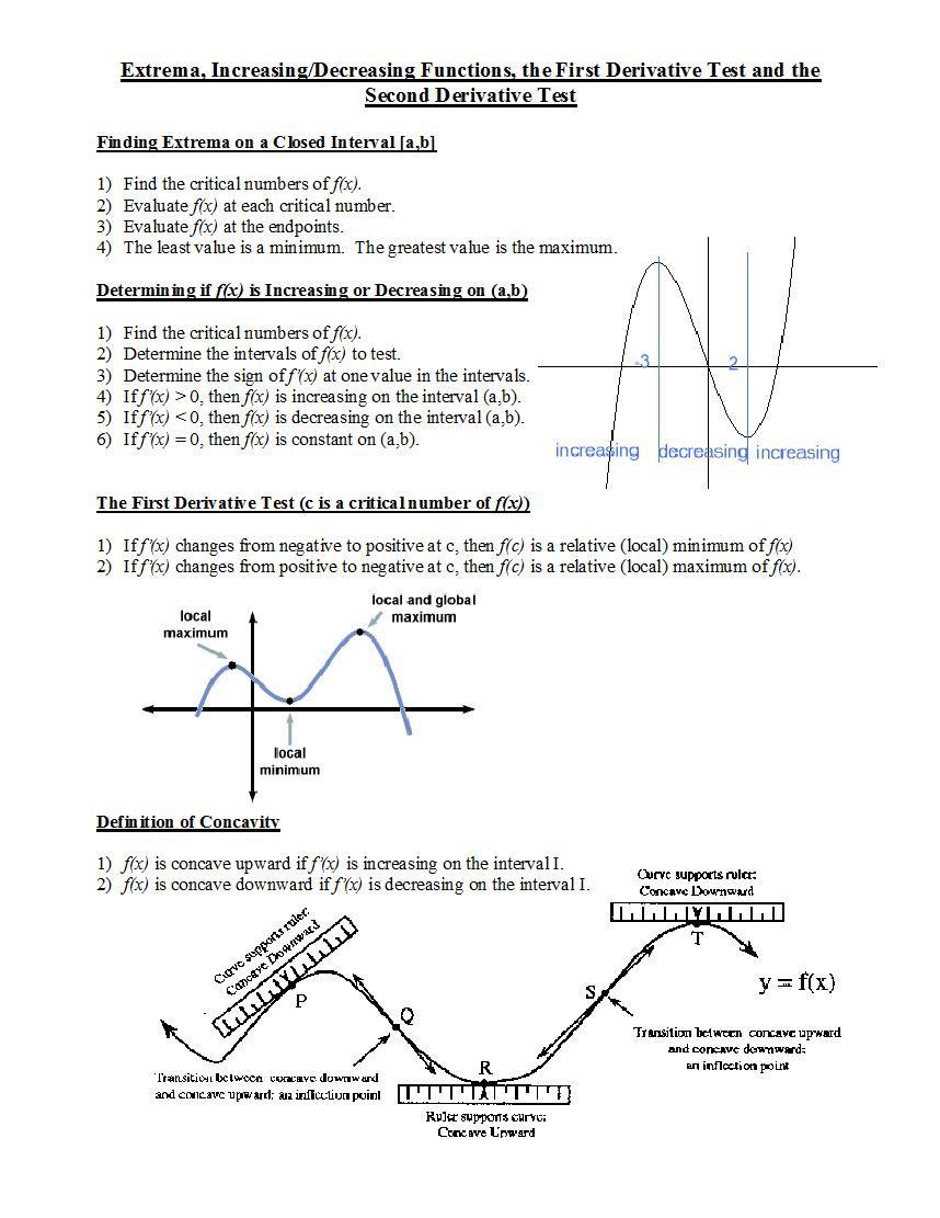 Curve sketching calculus ap calculus ap calculus ab
