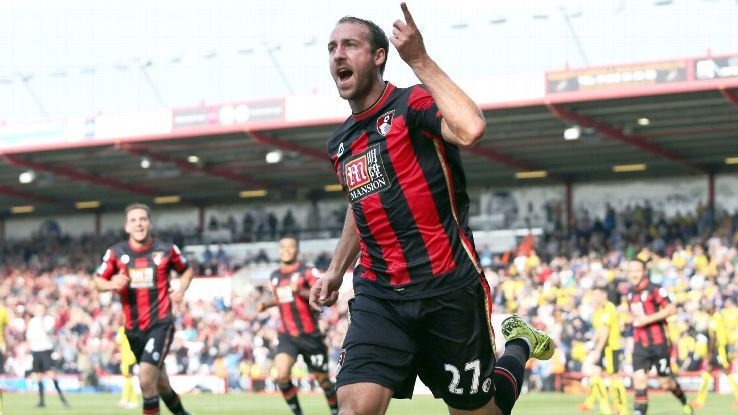 How Afc Bournemouth Climbed Four Divisions To The Premier League Afc Bournemouth Premier League Barclay Premier League
