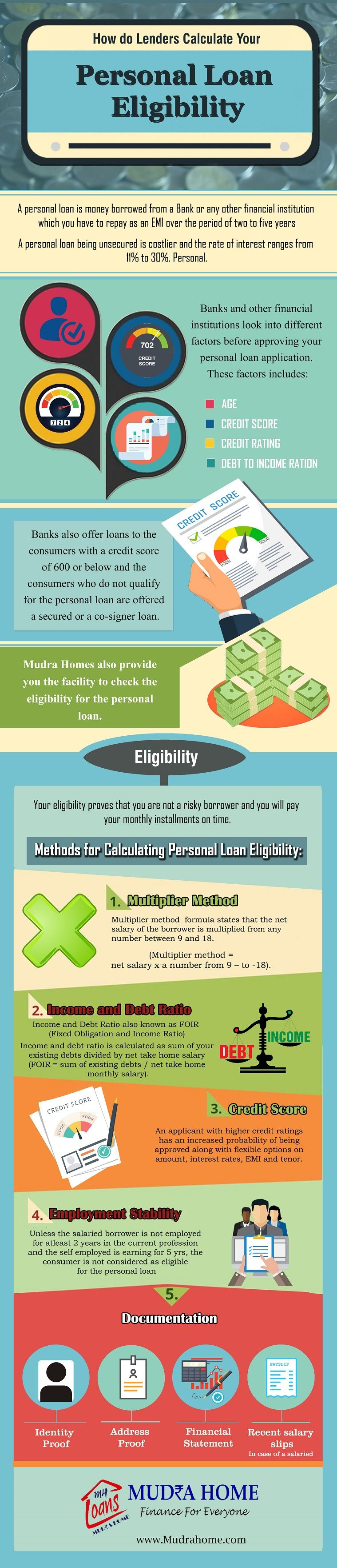 How Do Lenders Calculate Your Personal Loan Eligibility Personal Loans Lenders Loan