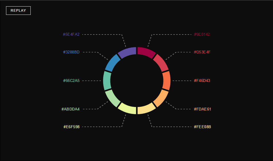Crazy pie chart animation chart code css css3 html crazy pie chart animation chart code css ccuart Gallery