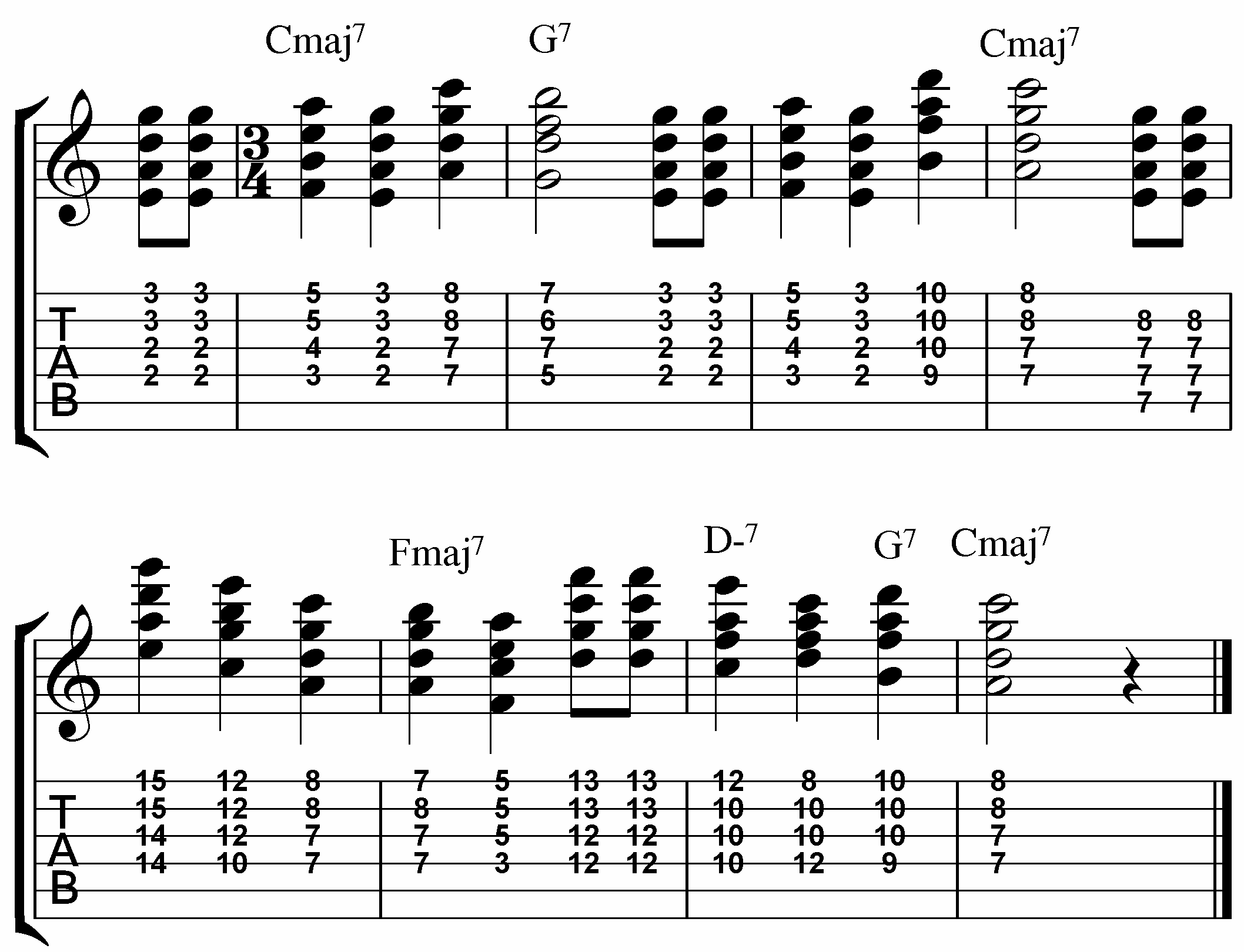 Happy Birthday Chord Melody Arrangement Happy Birthday Guitar Chords Happy Birthday Guitar Lyrics And Chords