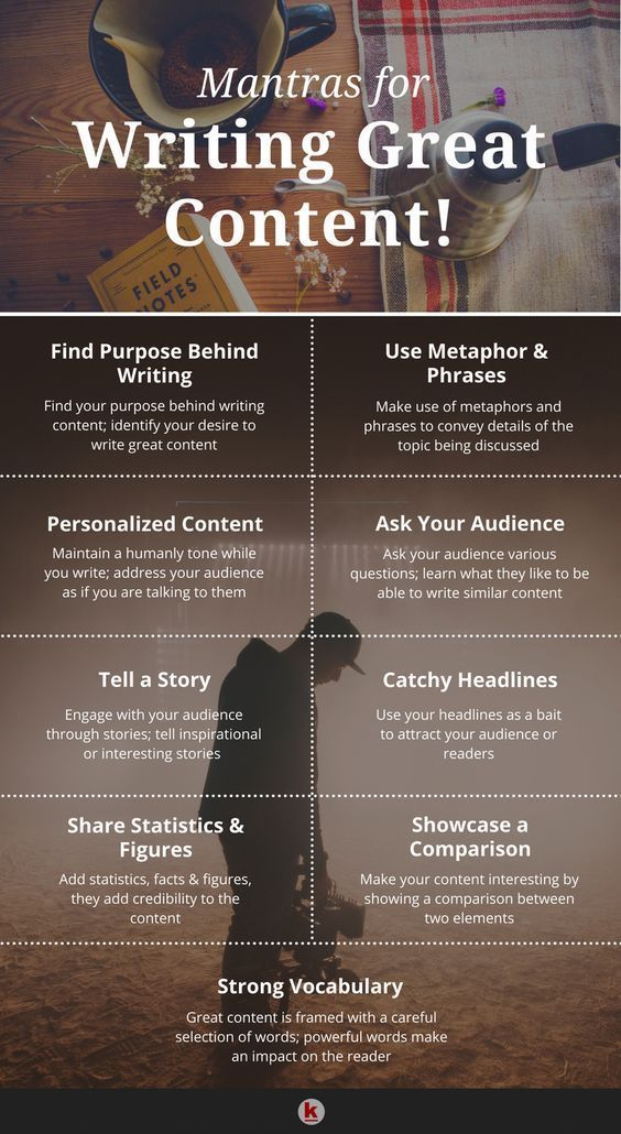 Mantras for Writing Great Content