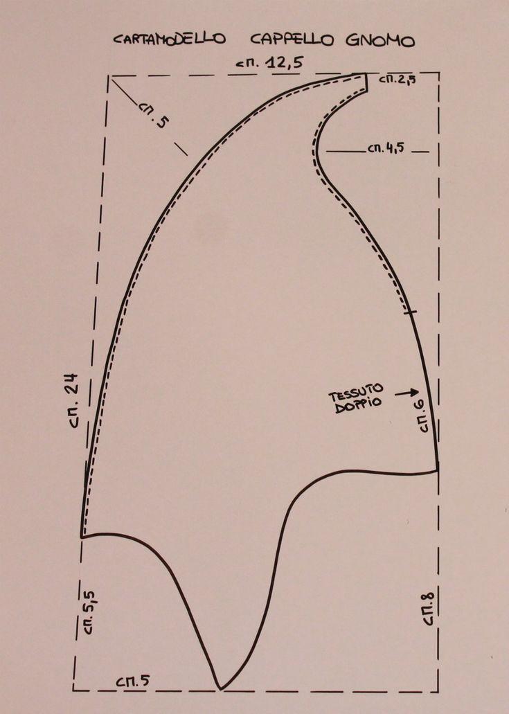 Risultati immagini per gnomo fermaporta cartamodello for Tutorial fermaporta di stoffa