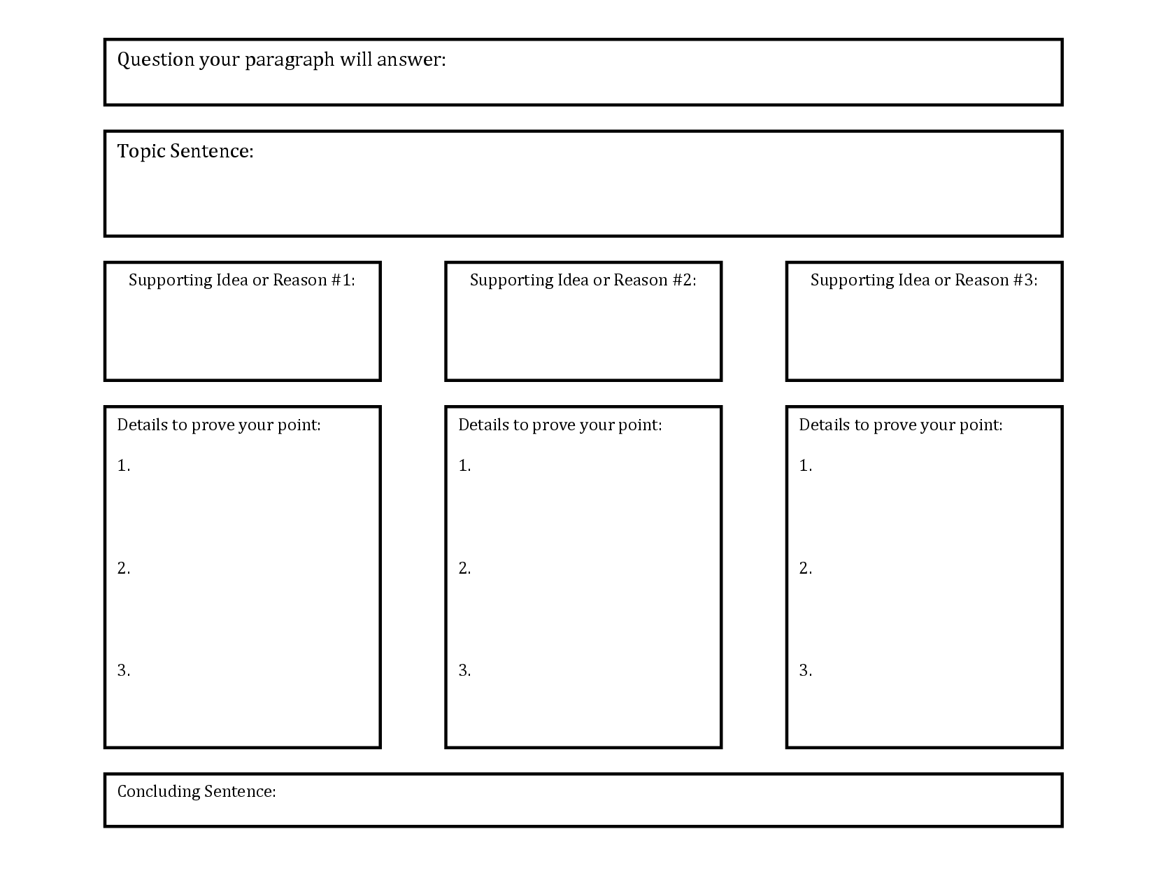 This is an image of Stupendous Printable Thinking Maps