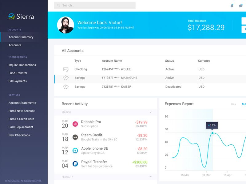Banking Dashboard - Free sketch resource for download