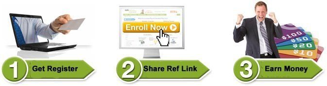 EarnPerRef Media EarnPerRef Advertising media is leading online advertising comp...