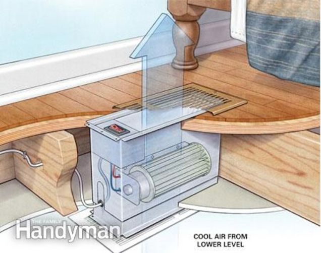 No Central Ac No Problem Six Ways To Keep Your Home Cool All Summer Attic Renovation Attic Rooms Attic Remodel