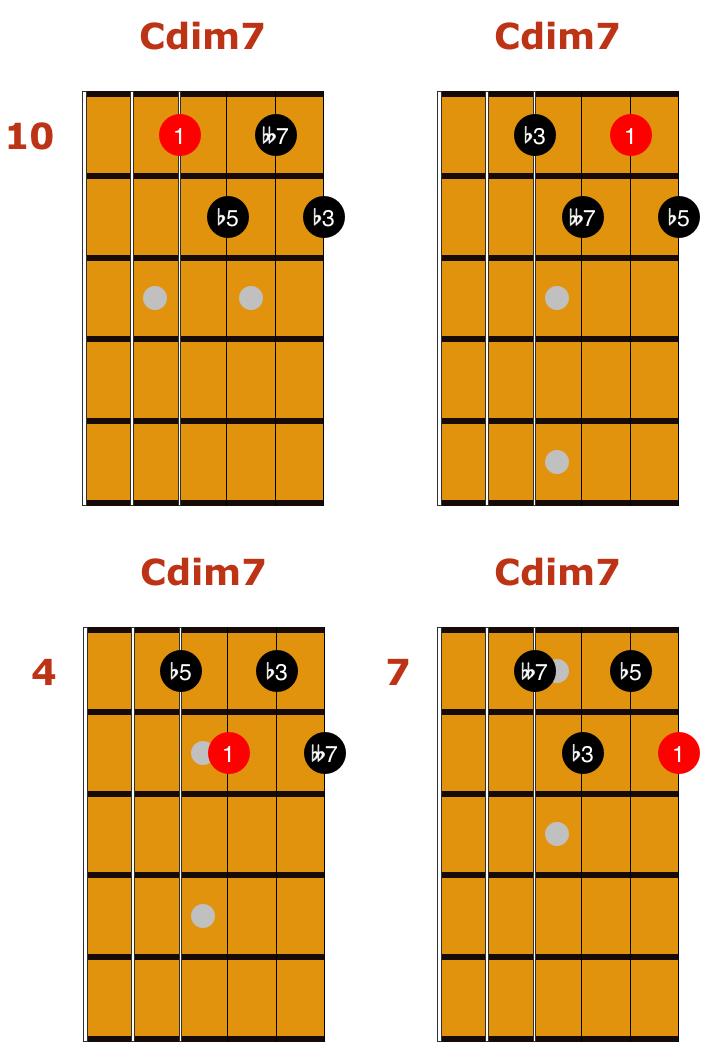 Drop 2 Cdim7 Chords 4321 Strings   Guitar   Pinterest   Drop, Easy ...