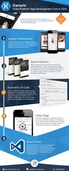 Why Choose Xamarin App Development App Infographic