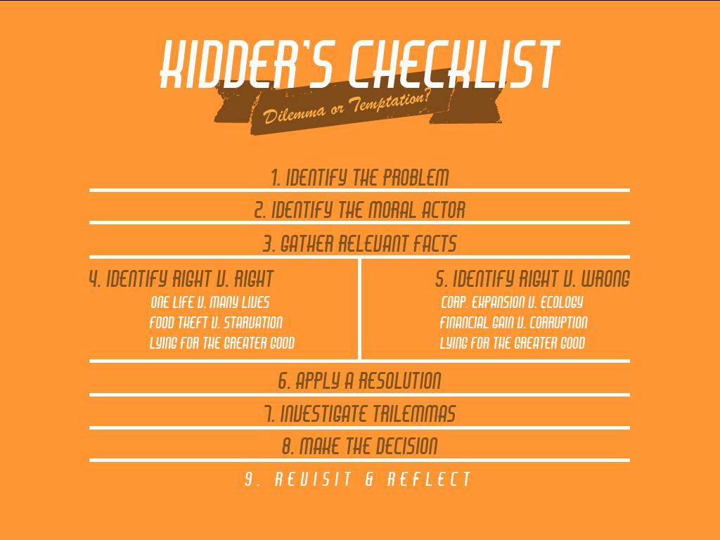 Kidder S Checklist