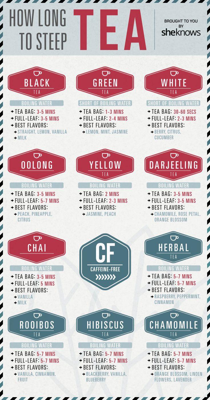 camellia tea fogyás karcsúsító erő 3x áttekintés