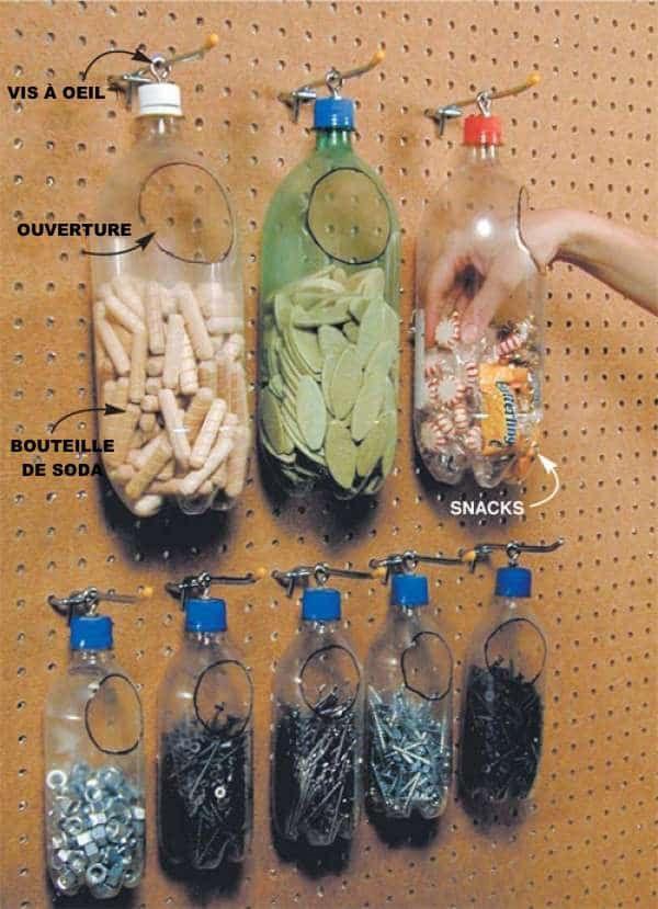 14 Super Idées de Rangement Pour le Garage Cave, Organizations