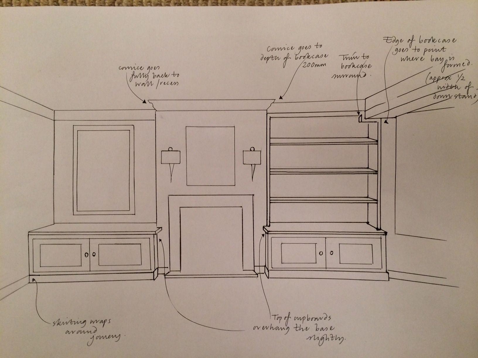 Sketch Brainstorming Design Map