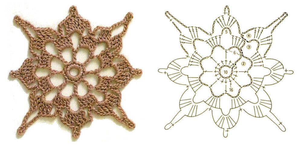 MumboJumbo Crochet | Motiff | Pinterest | Cosas lindas, Flores y Cosas