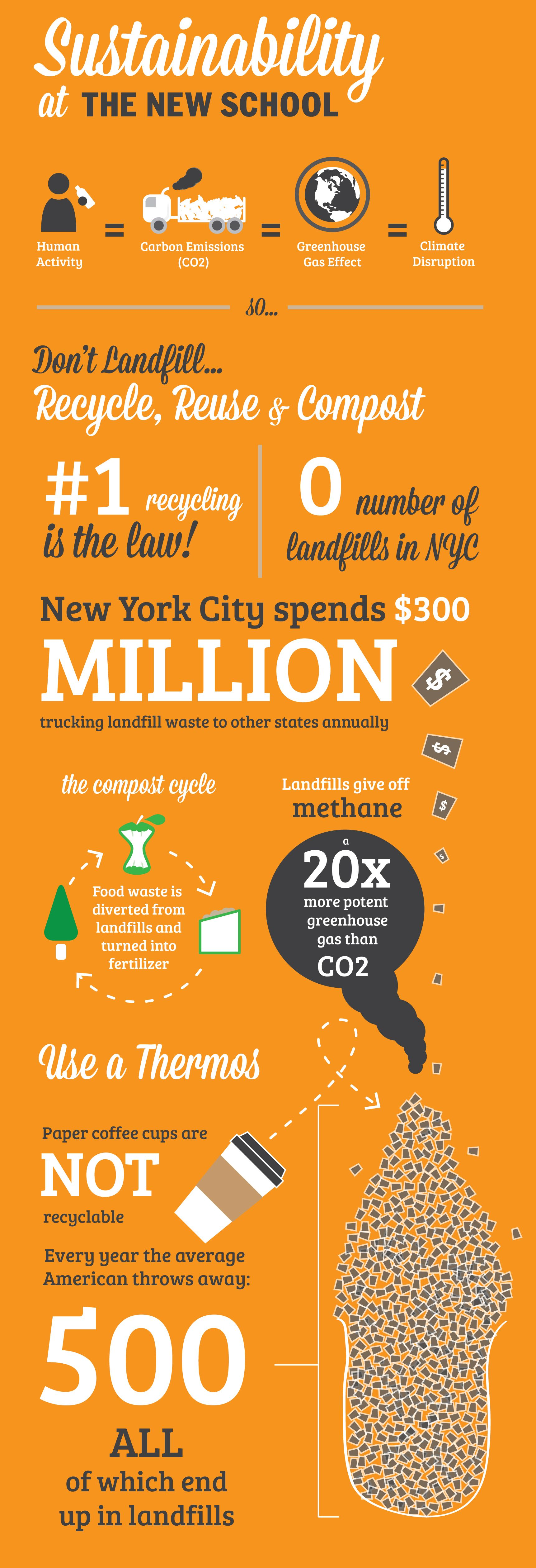 Recycle Reuse Compost Sustainability Recycling Facts The New School