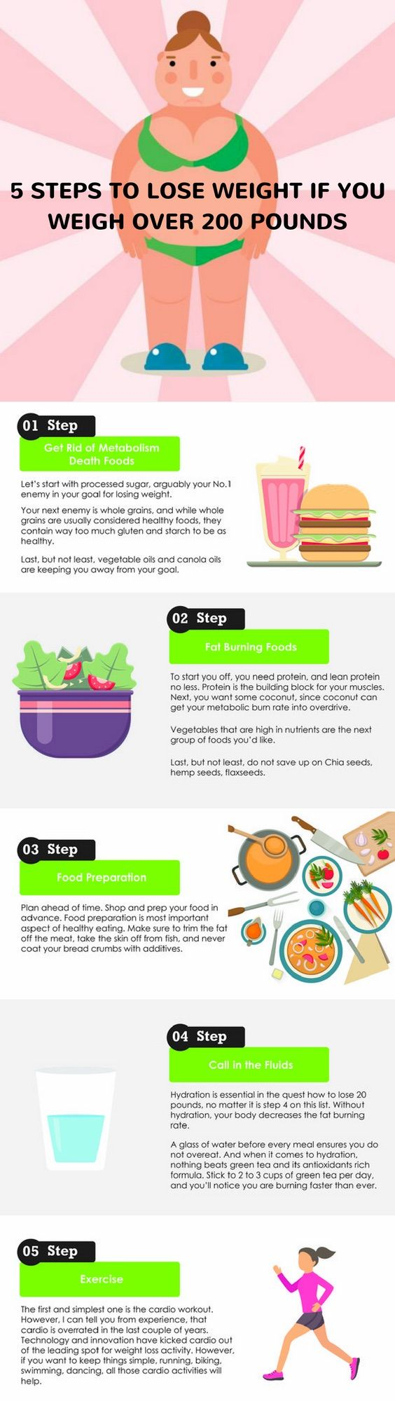 5 best ways to start losing weight if youre currently over 200 5 best ways to start losing weight if youre currently over 200 pounds ccuart Gallery