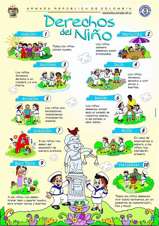 Derechos Del Nino Cartel Material De Aprendizaje Derechos De Los Ninos Imagenes De Los Derechos Deberes De Los Ninos