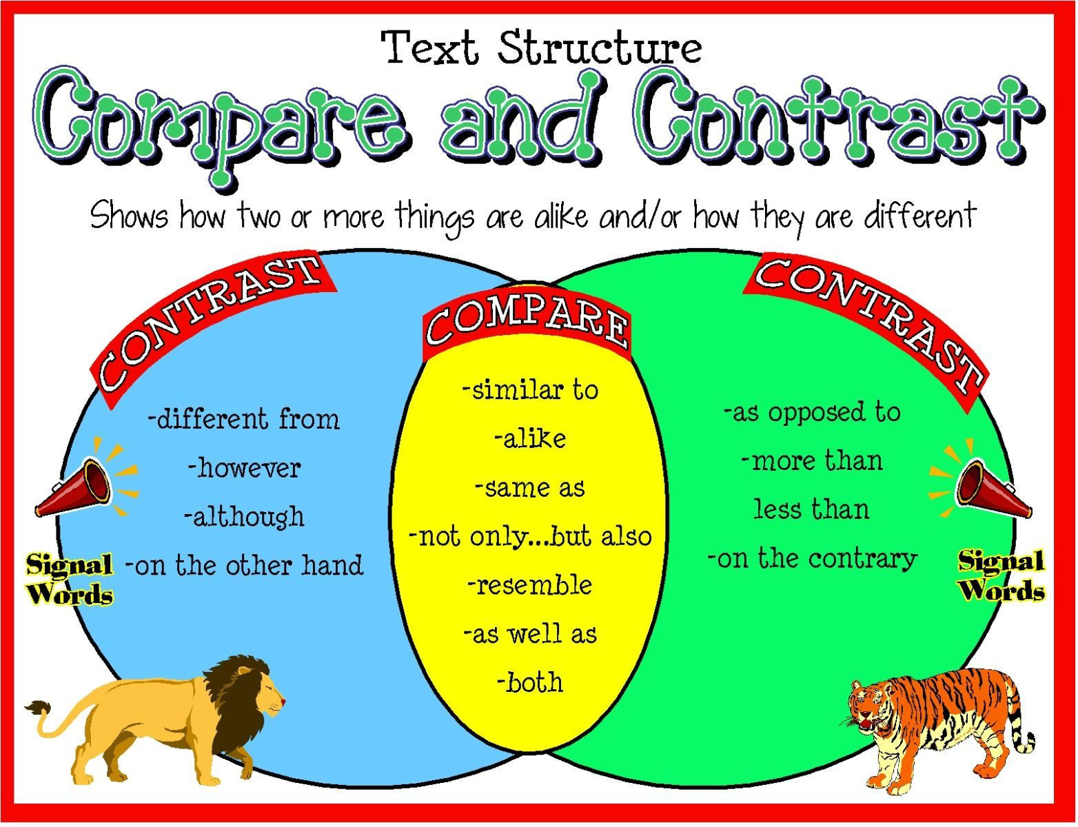 Using A Venn Diagram To Compare And Contrast Ceiling Fan Control Switch Wiring Google Search Social Studies
