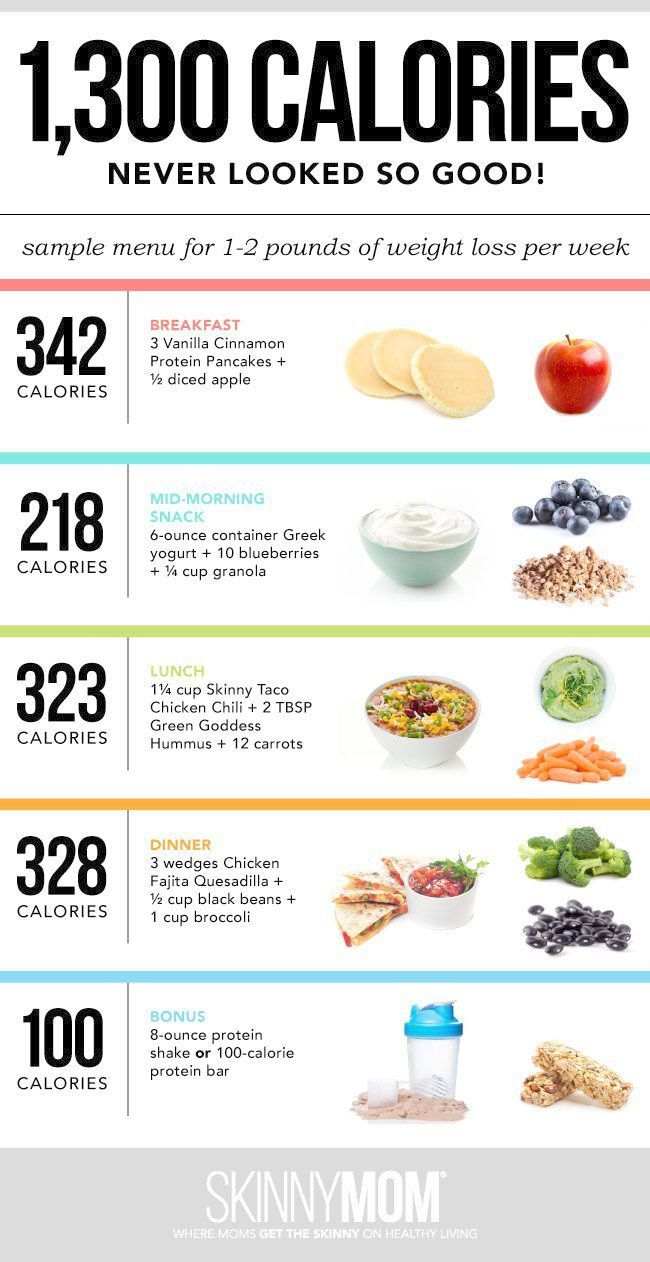 Nutritionist Salary Hong Kong little Nutrition Label