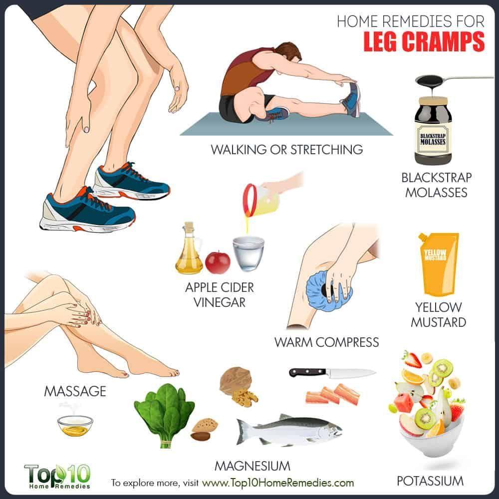 Home Remedies For Leg Cramps Typesofarthritis Types Of