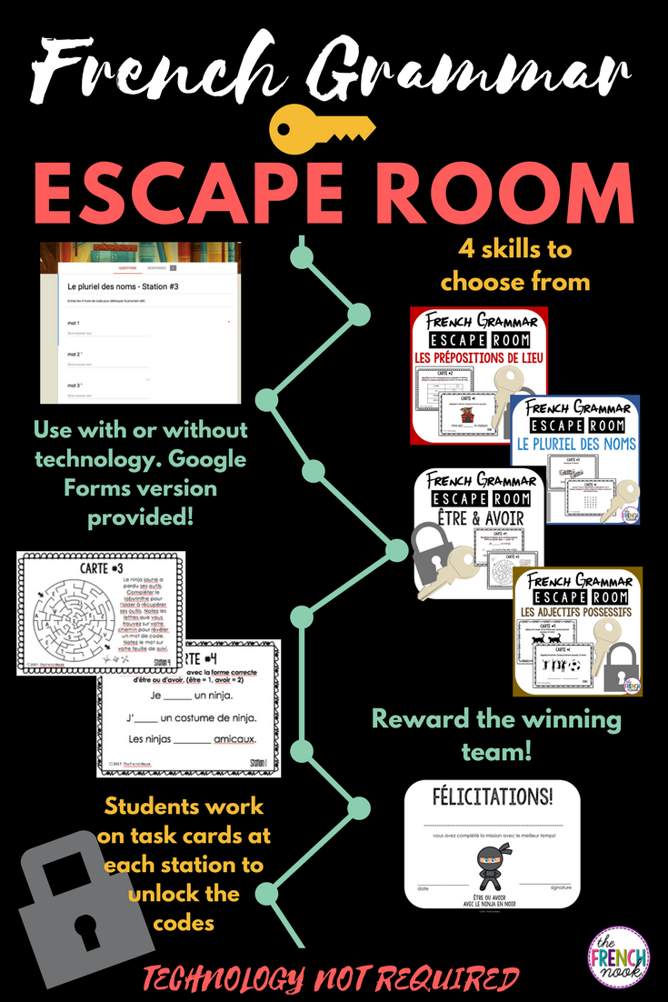 Escape Room Grammar French Grammar Learn French French Teaching Resources [ 1102 x 735 Pixel ]