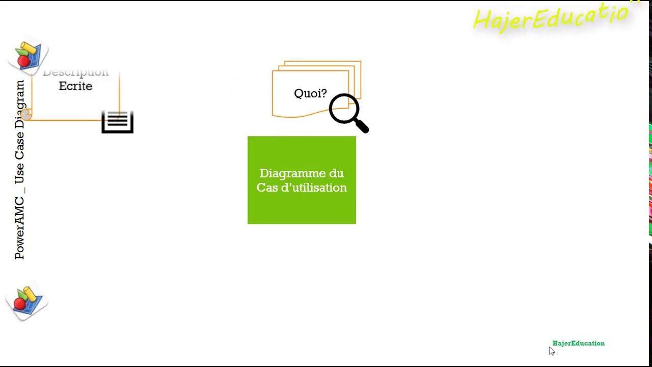 UML _ Use Case Definition ( Cas d'utilisation) | uml ... Line Diagram Definition on definition line chart, definition tree diagram, definition line art,