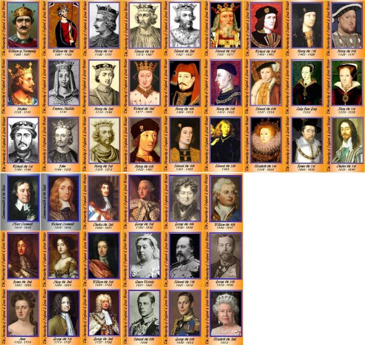 early british kings - Google Search