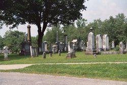 Bethlehem Baptist Church Cemetery Ruff Creek Greene County Pennsylvania Usa Baptist Church Cemetery Bethlehem