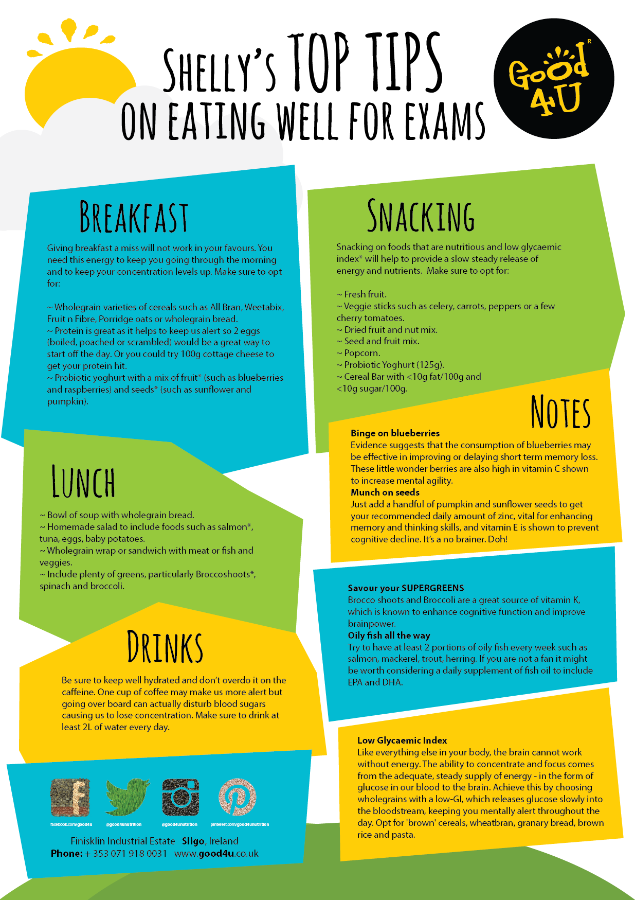 Dietetics exam study guide