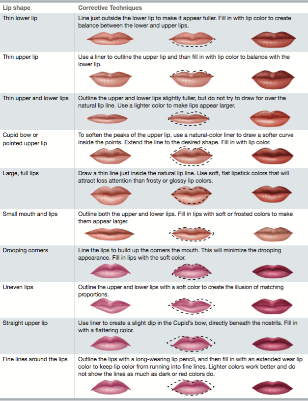 Basic Corrective Makeup Men Google Search: Pin By Cory Torgerson On Infographs About Cosmetic