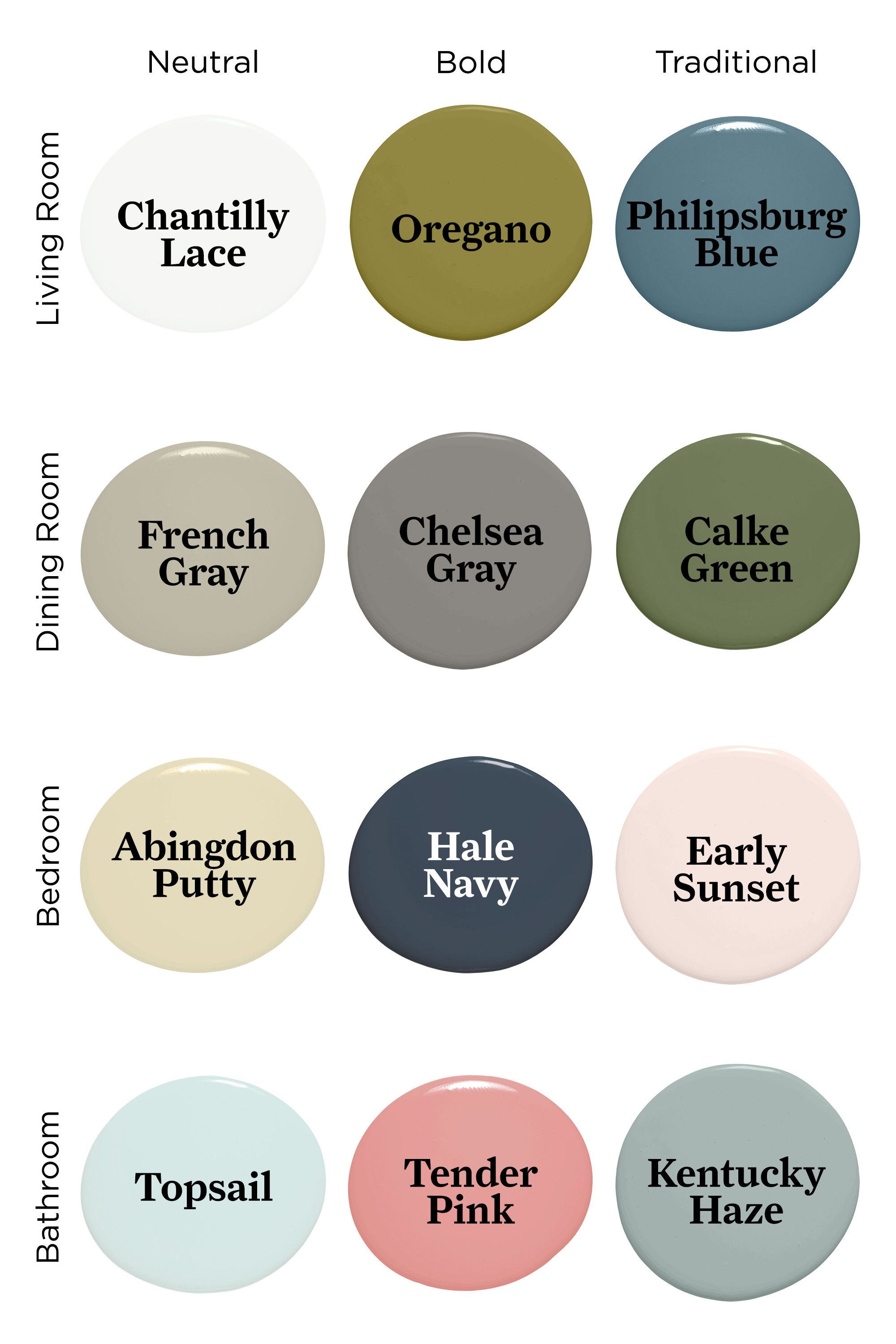 It S Hard Enough To Choose One Paint Shade Let Alone A Cohesive Scheme For An Entire House Use These Designer Roved Palettes Avoid Future