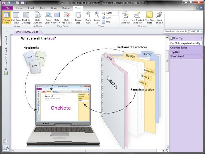 Sharing Notebooks In Office 2010 Digital Organization College Organization One Note Microsoft