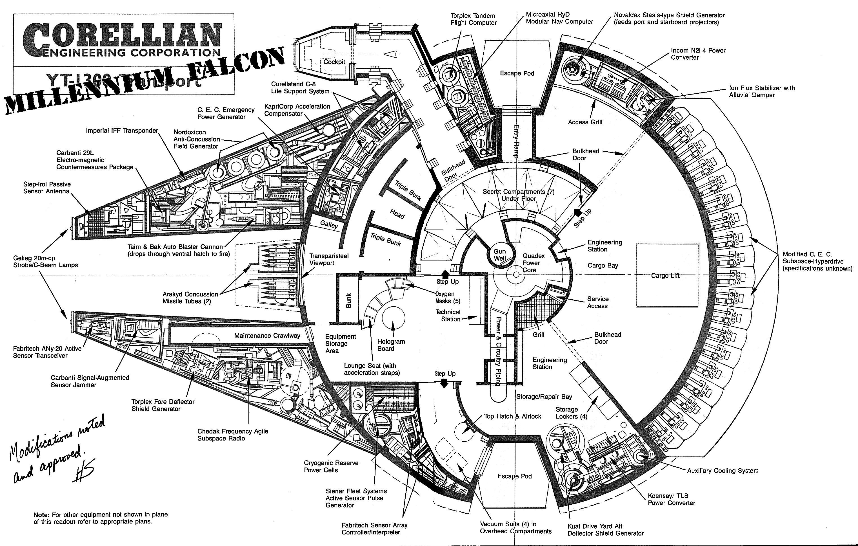 medium resolution of hans freighter diagram wiring diagram row hans freighter diagram