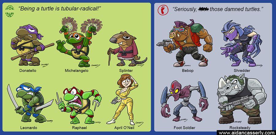 Groundchuck And Dirtbag Google Search Anthropomorphs Ninja