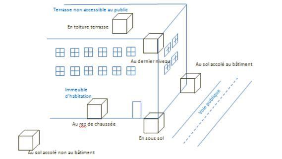 N°123  DANS UNE CHAUFFERIE, LA GAINE COUPE-FEU DE LA CONDUITE DE