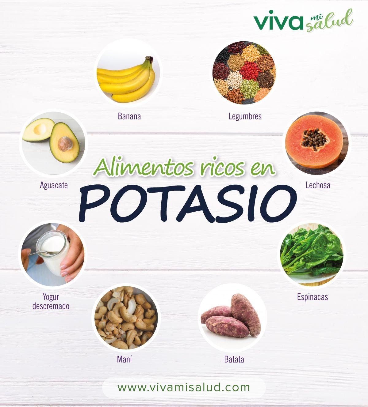 Potasio Por Que Es Importante Para Tu Organismo Comida Saludable Adelgazar Recetas Salud Y Nutricion Alimentos Ricos En Potasio
