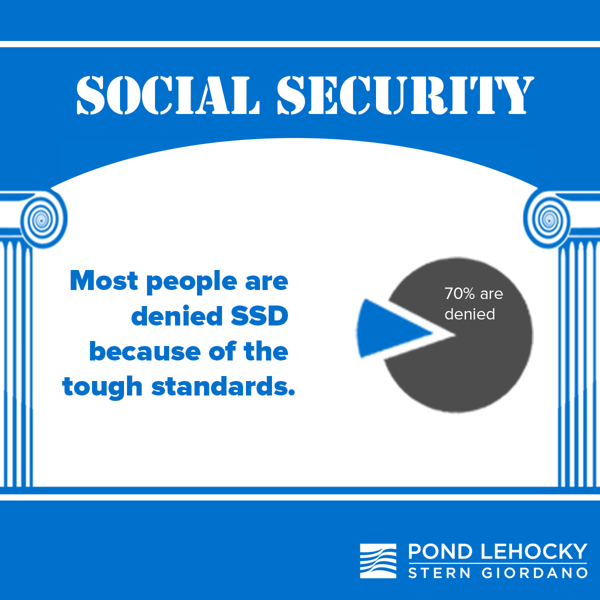 Social Security Disability is not out of control #2 ...
