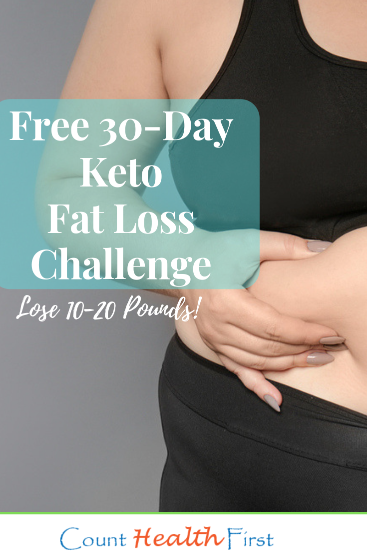 Pin On Keto Done Right, Easy, And Cheap