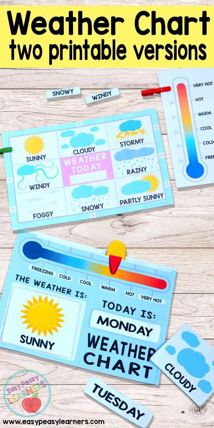 Printable weather charts perfect for having the kids mark every day also rh pinterest