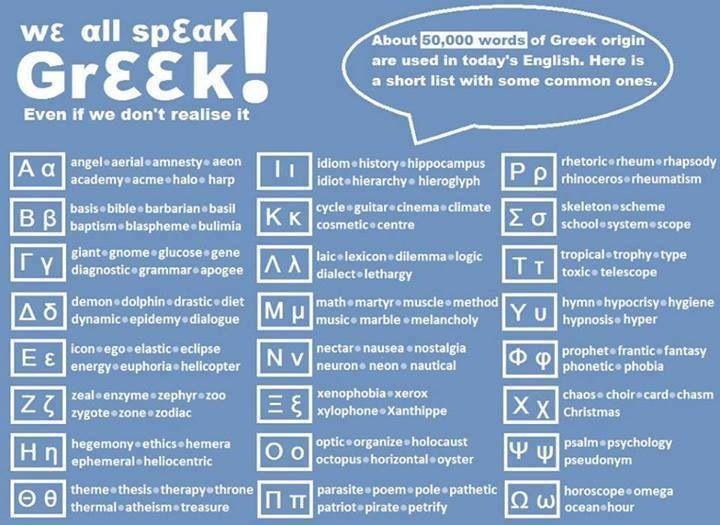 We all Speak Greek | things that make me smile :) | Greek language