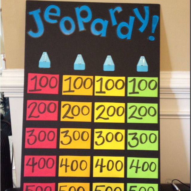Super Easy Jeopardy Game Board For Any Classroom Made It In