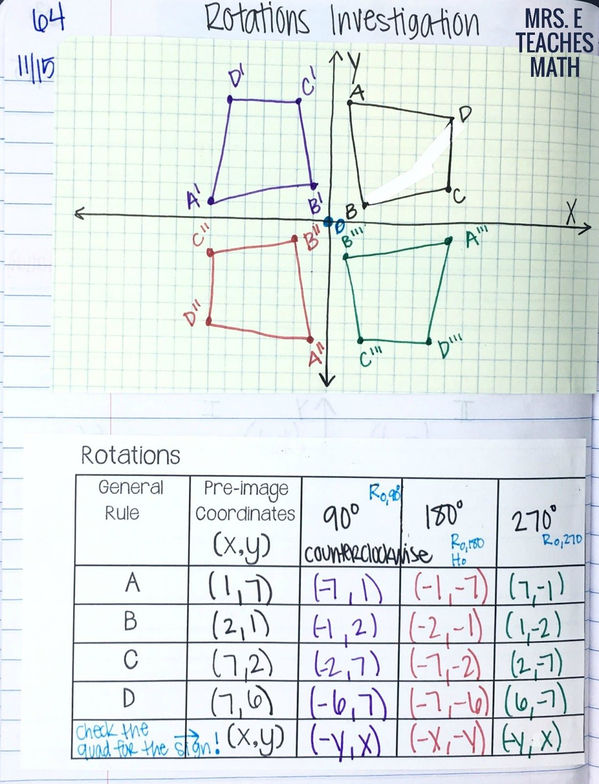 Reflections And Rotations Inb Pages Teaching Geometry Reflection Math Geometry Interactive Notebook [ 1600 x 1224 Pixel ]