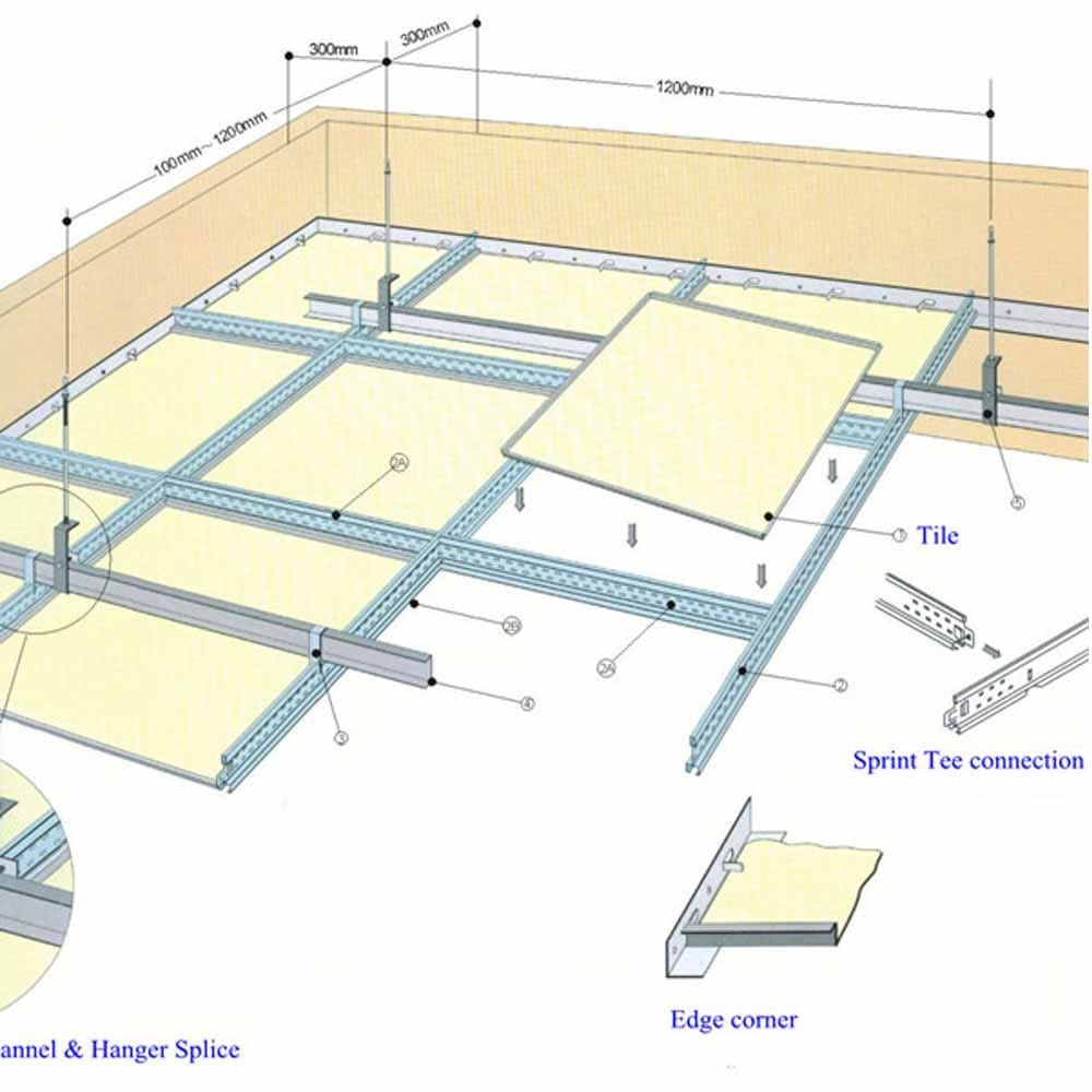 Related image Acoustical ceiling, Ceiling tile, Floor