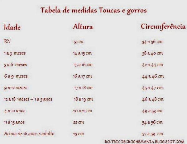 Tabela de medidas para gorros e toucas em crochê -  ( . ) Rô Tricô e Crochê  Mania ( . )  b72fd8983d5
