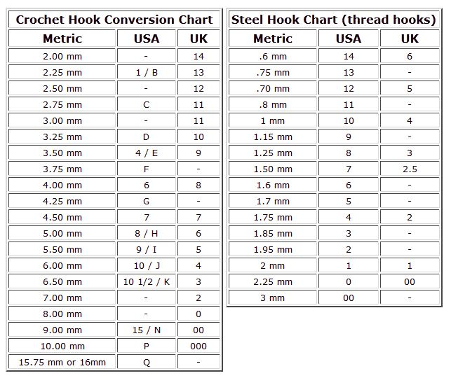 Hook Conversion Charts Us Uk Crochet Hook Conversion Chart Crochet Hook Conversion Crochet Hook Sizes Chart