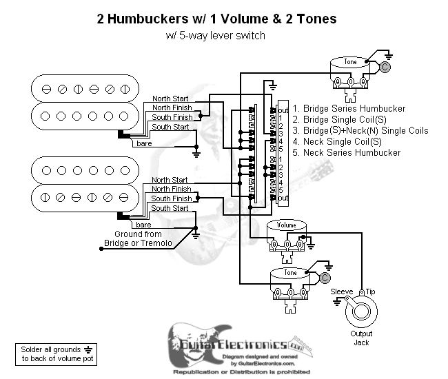 Guitar wiring diagram with 2 humbuckers, 3-way lever switch, one ...